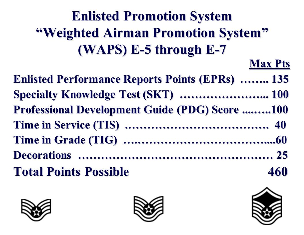 Enlisted Promotion System Weighted Airman Promotion System (WAPS) E-5 through E-7