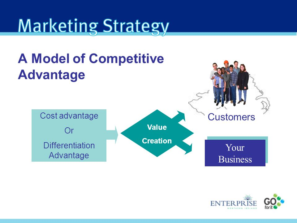 A Model of Competitive Advantage