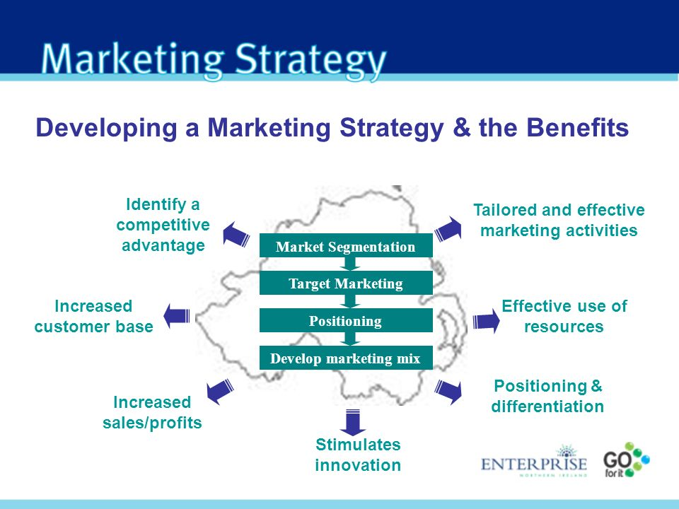 developing a marketing positioning strategy for