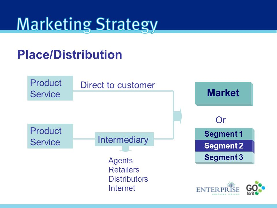 Place/Distribution Market Product Service Direct to customer Or