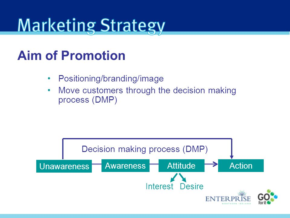 Aim of Promotion Positioning/branding/image