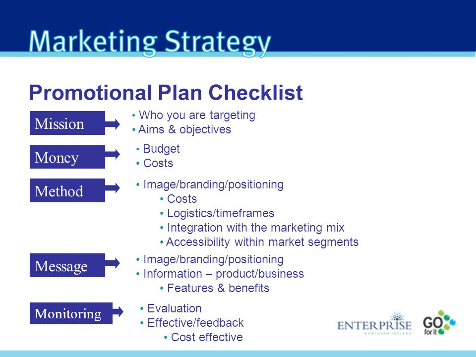 Promotional Plan Checklist