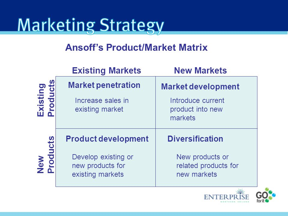 Ansoff's Product/Market Matrix