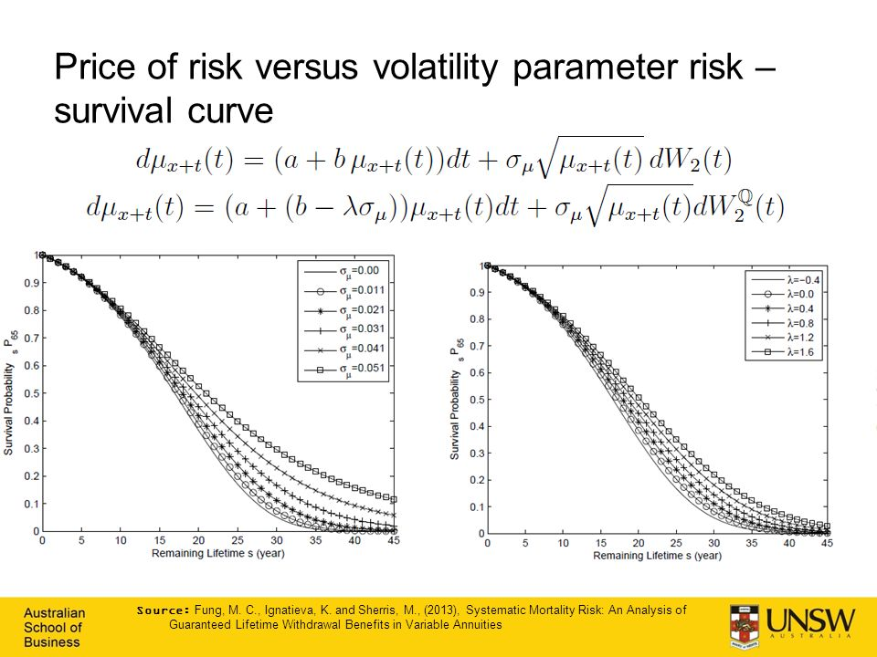risk management and price volatility The reduction in government intervention since 1992 has exposed millions of  family farms to price volatility without suitable risk management tools, and it's  clear.