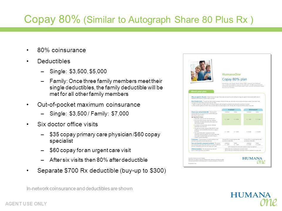 Copay 80% (Similar to Autograph Share 80 Plus Rx )