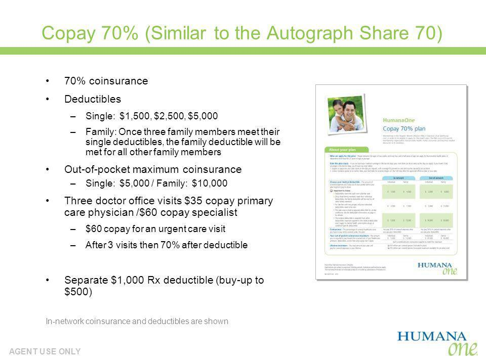 Copay 70% (Similar to the Autograph Share 70)
