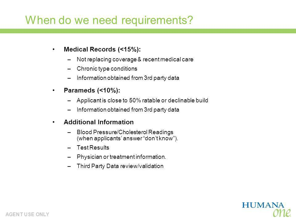When do we need requirements