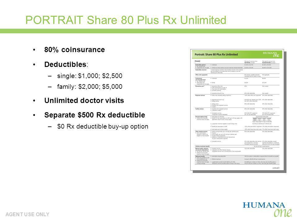 PORTRAIT Share 80 Plus Rx Unlimited