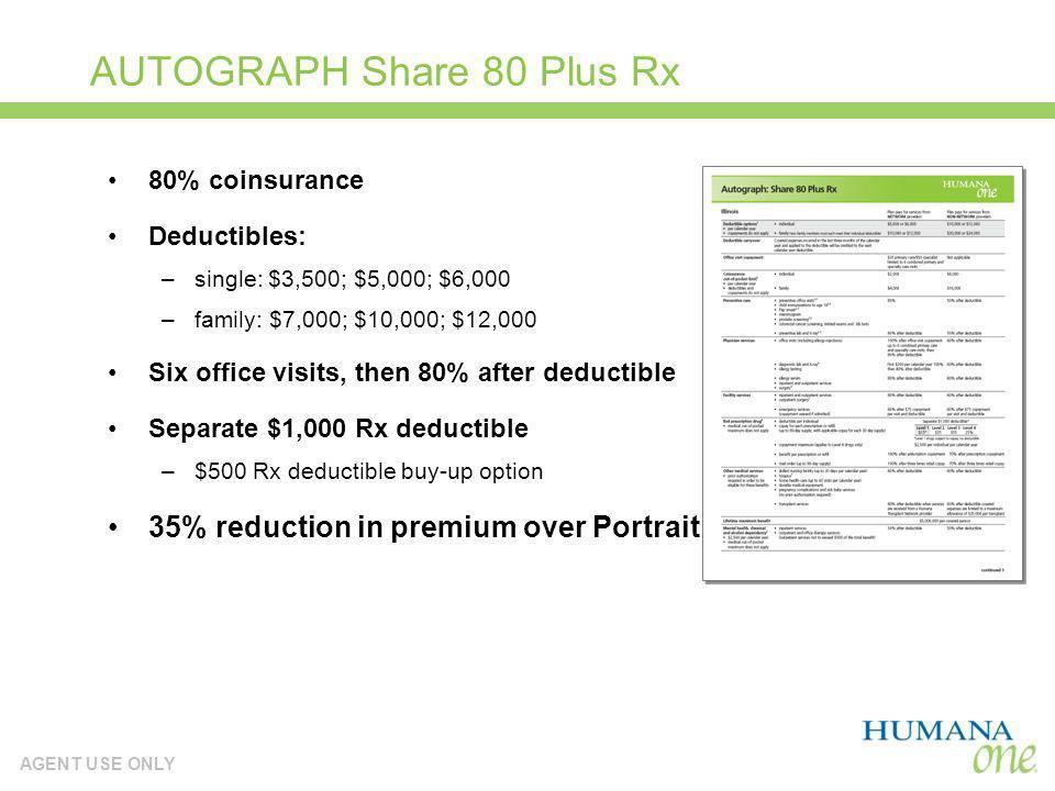 AUTOGRAPH Share 80 Plus Rx