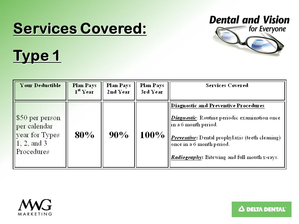 Services Covered: Type 1