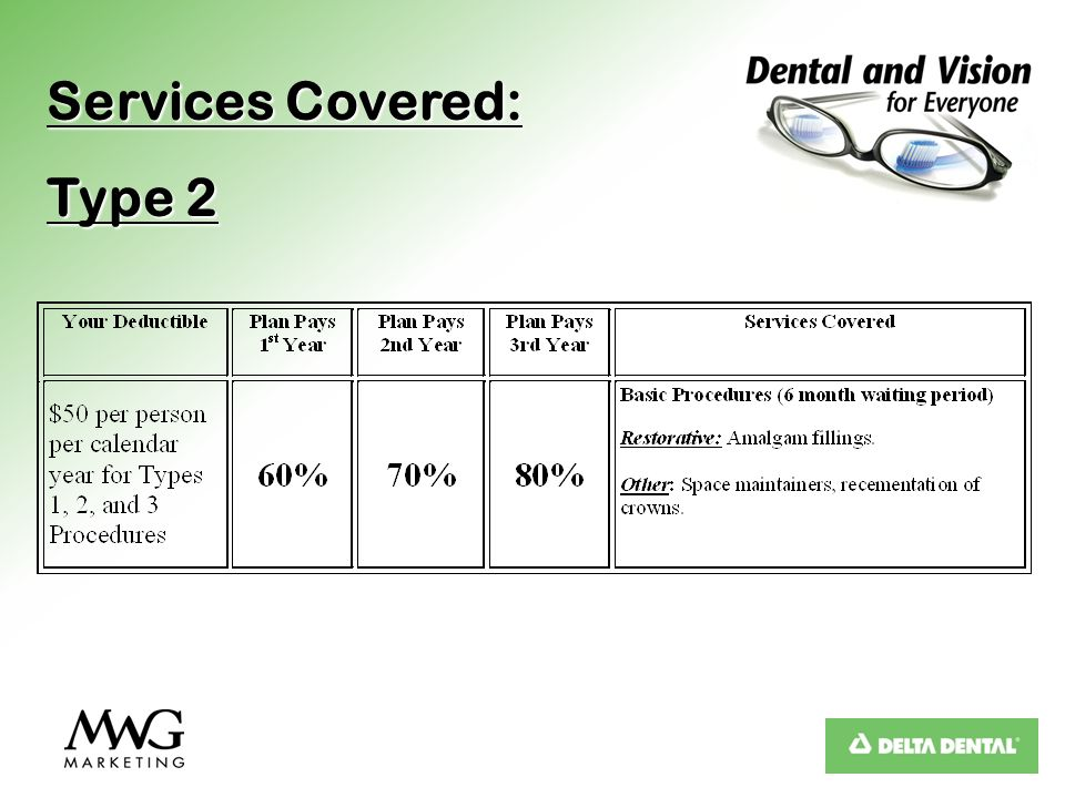 Services Covered: Type 2