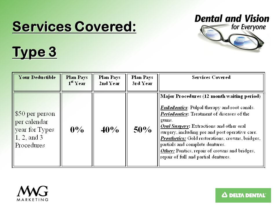 Services Covered: Type 3