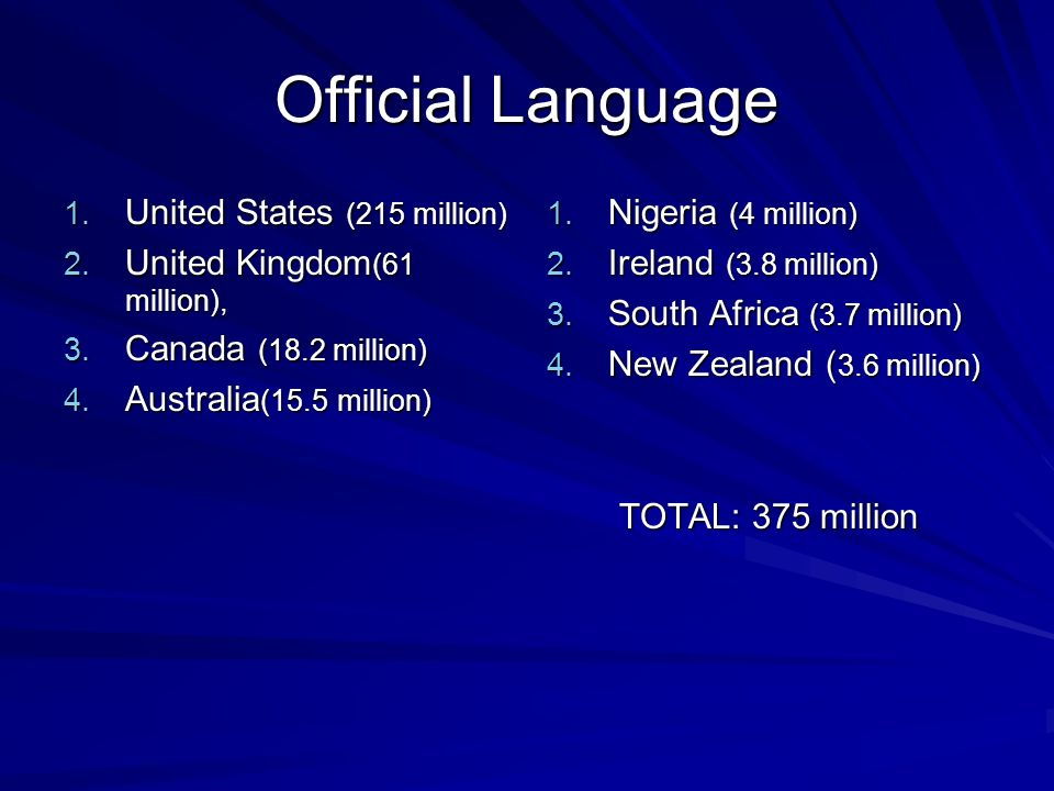 Official Language United States (215 million)