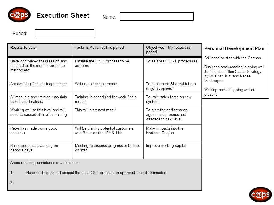 Execution Sheet Name: Period: Personal Development Plan
