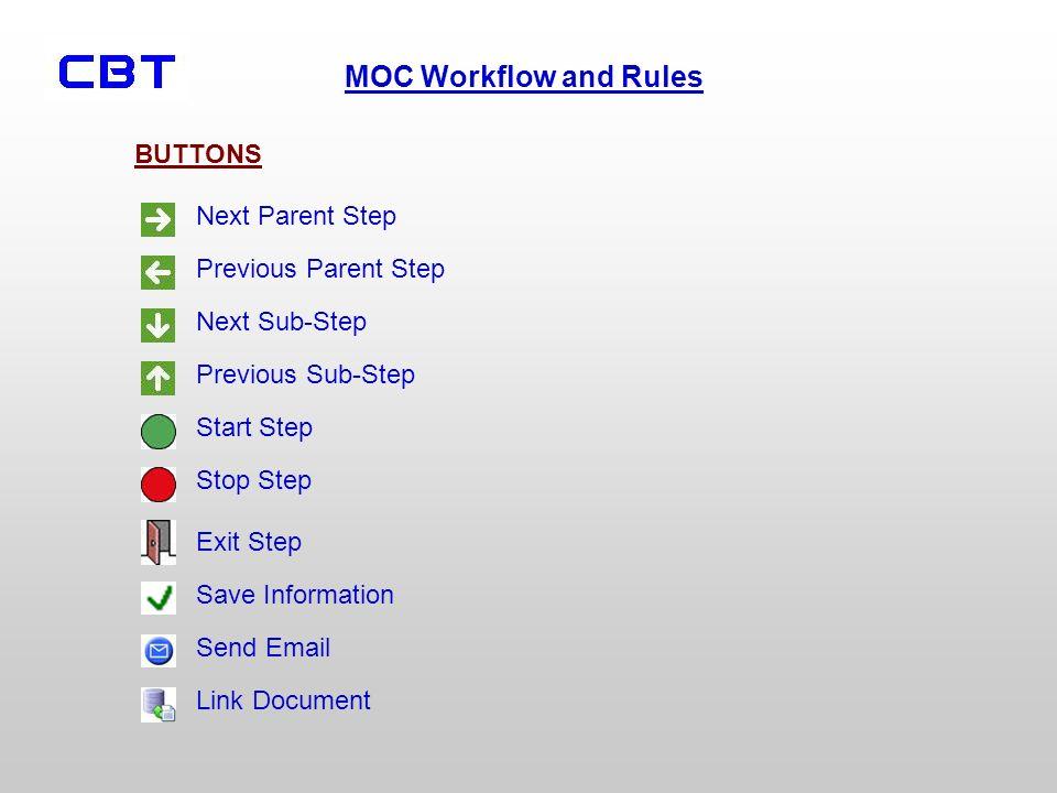 BUTTONS Next Parent Step. Previous Parent Step. Next Sub-Step. Previous Sub-Step. Start Step. Stop Step.