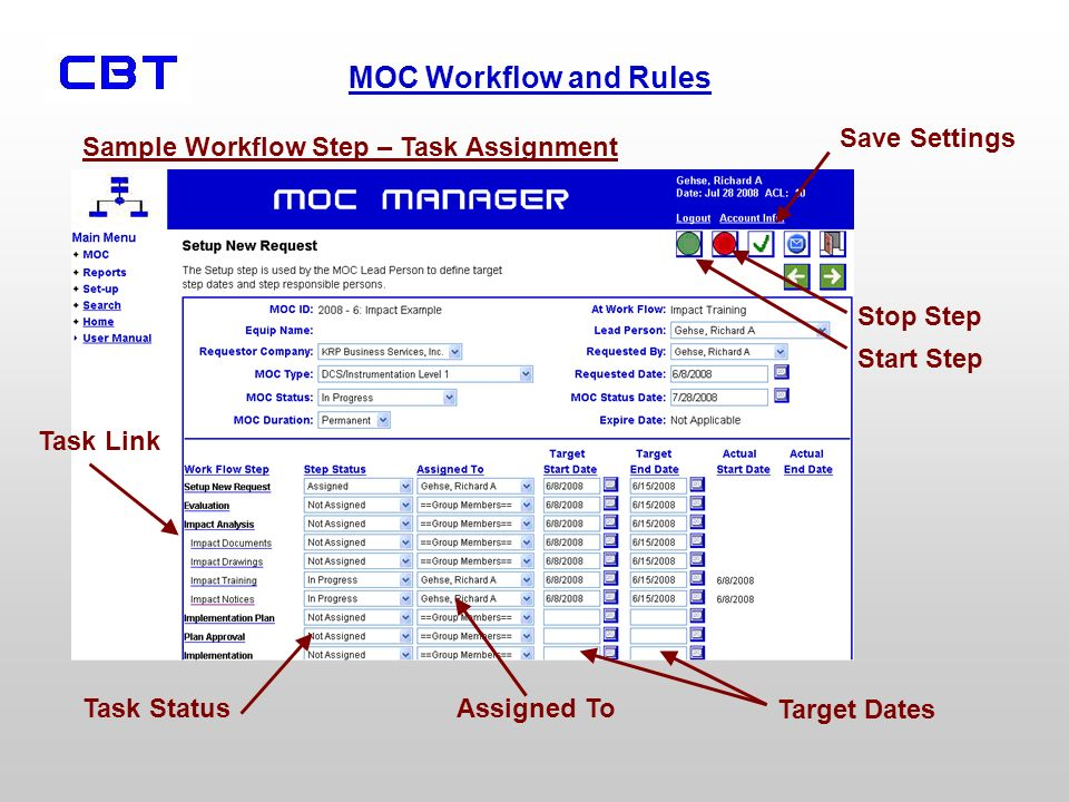Save Settings Sample Workflow Step – Task Assignment. Stop Step. Start Step. Task Link. Task Status.