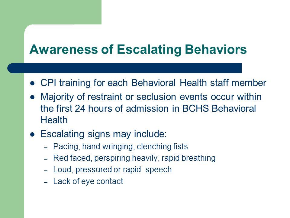 Awareness of Escalating Behaviors