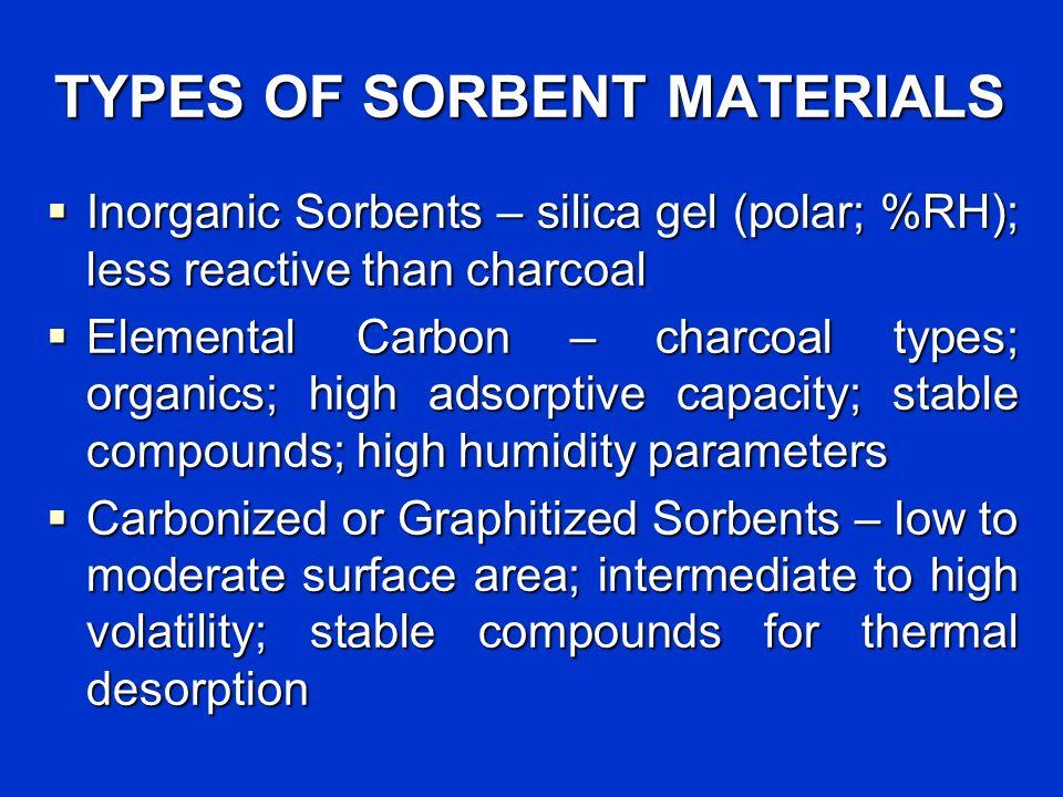 TYPES OF SORBENT MATERIALS