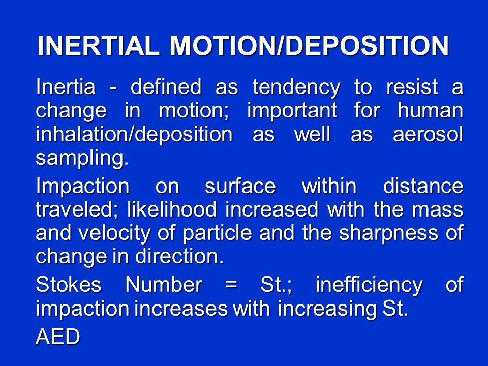 INERTIAL MOTION/DEPOSITION