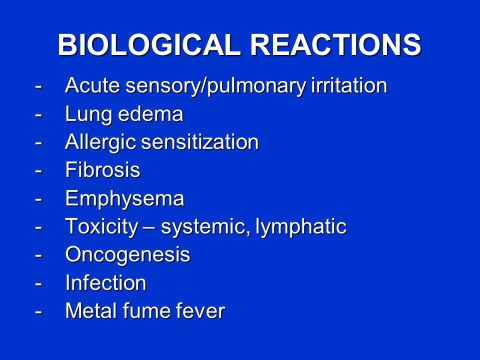 BIOLOGICAL REACTIONS - Acute sensory/pulmonary irritation - Lung edema