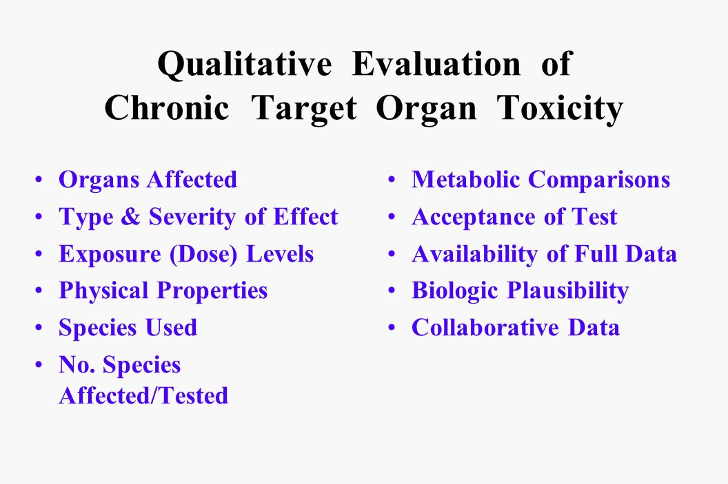Qualitative Evaluation of Chronic Target Organ Toxicity