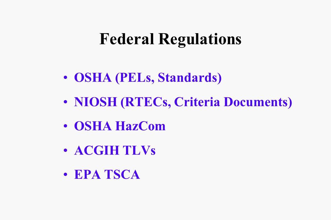 Federal Regulations OSHA (PELs, Standards)