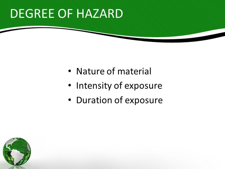 DEGREE OF HAZARD Nature of material Intensity of exposure