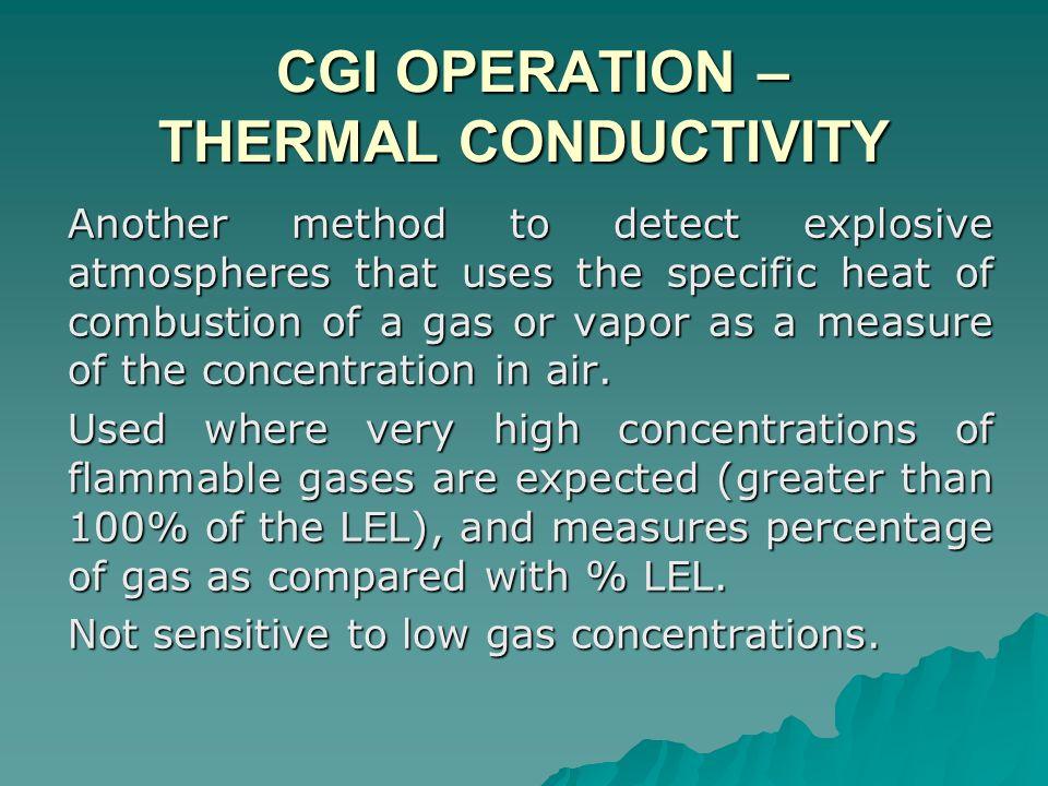 CGI OPERATION – THERMAL CONDUCTIVITY