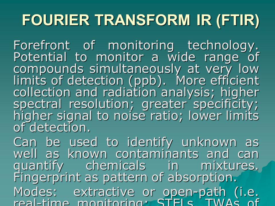 FOURIER TRANSFORM IR (FTIR)