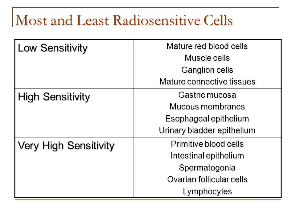 Most and Least Radiosensitive Cells
