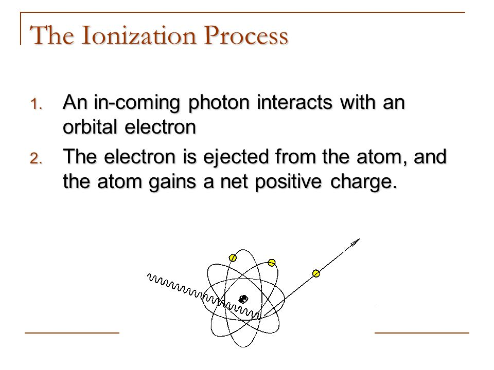 The Ionization Process