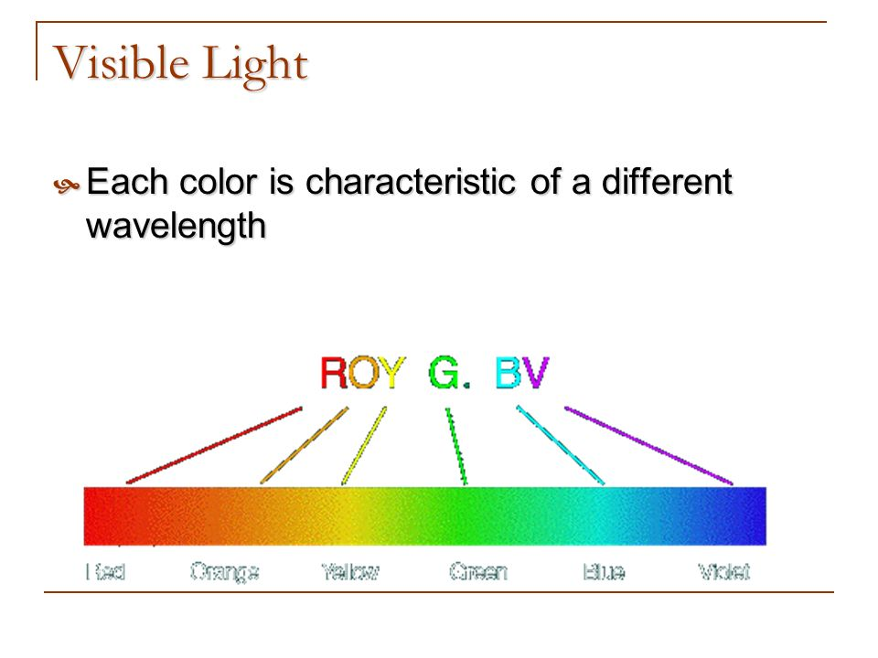 Visible Light Each color is characteristic of a different wavelength