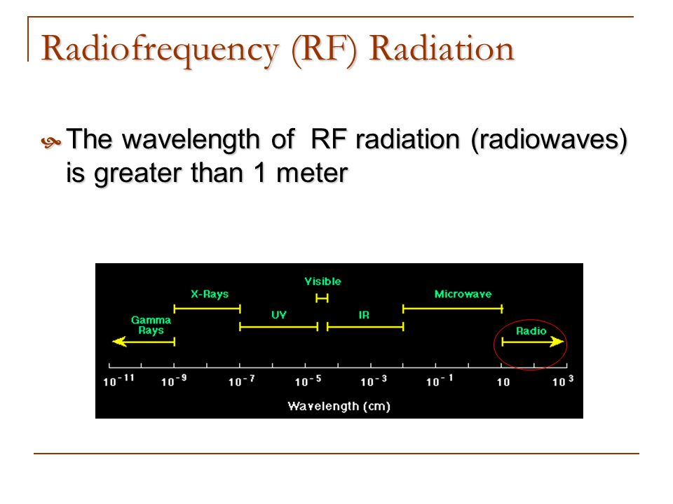 Radiofrequency (RF) Radiation