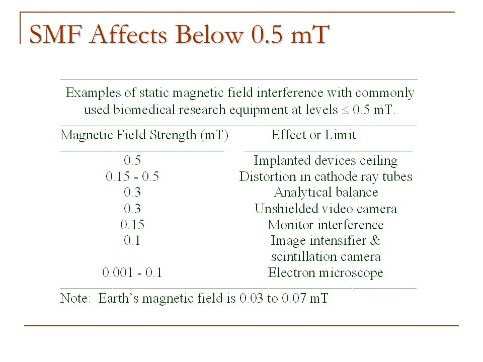 SMF Affects Below 0.5 mT