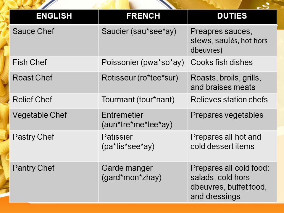 duties sauce chef saucier sauseeay