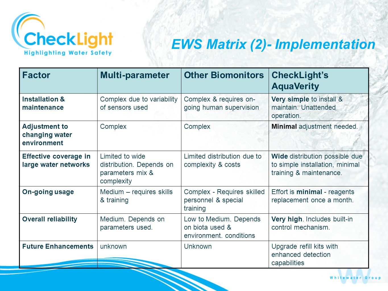 EWS Matrix (2)- Implementation