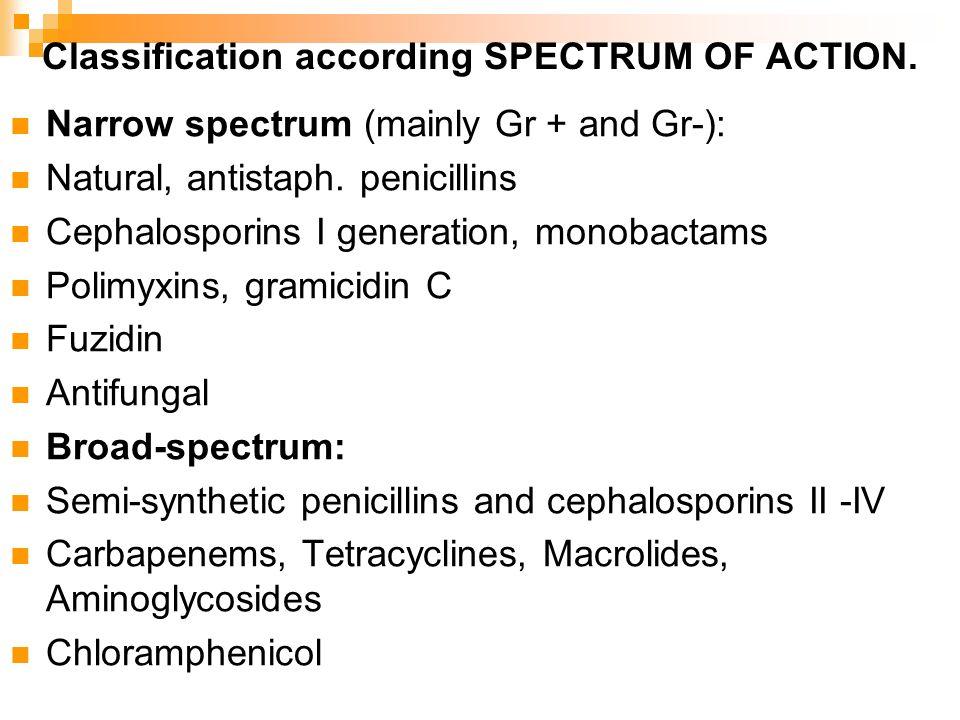 classification of antibiotics according to mechanism of action pdf