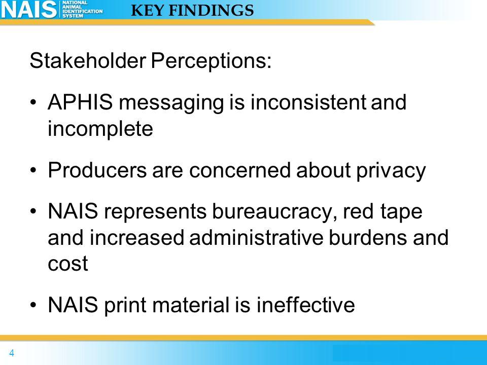 Stakeholder Perceptions: