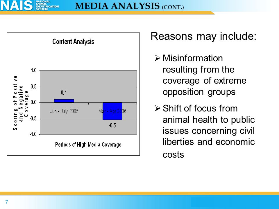 Reasons may include: MEDIA ANALYSIS (CONT.)