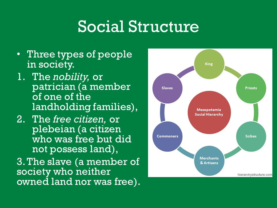 the social organization of the people of swaziland In sociology , a social organization is a pattern of relationships between and among individuals and social groups  characteristics of social organization can include qualities such as.