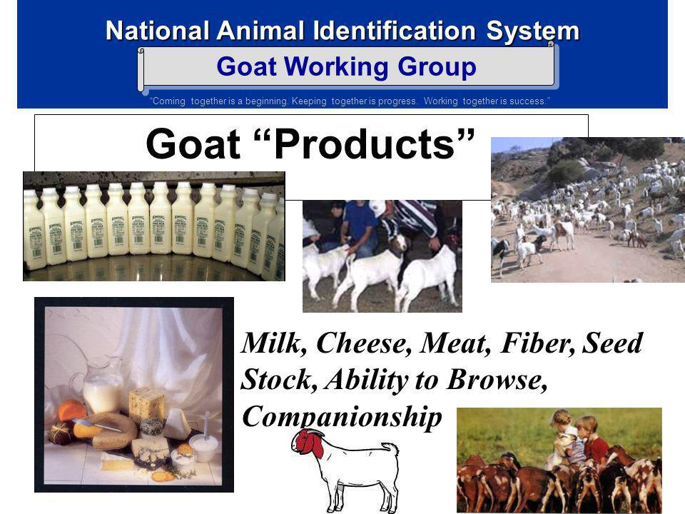 Goat Products Milk, Cheese, Meat, Fiber, Seed Stock, Ability to Browse, Companionship