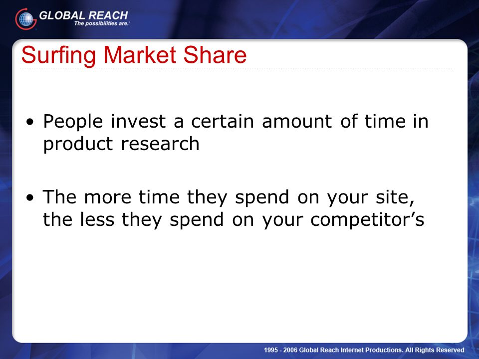 Surfing Market Share People invest a certain amount of time in product research.