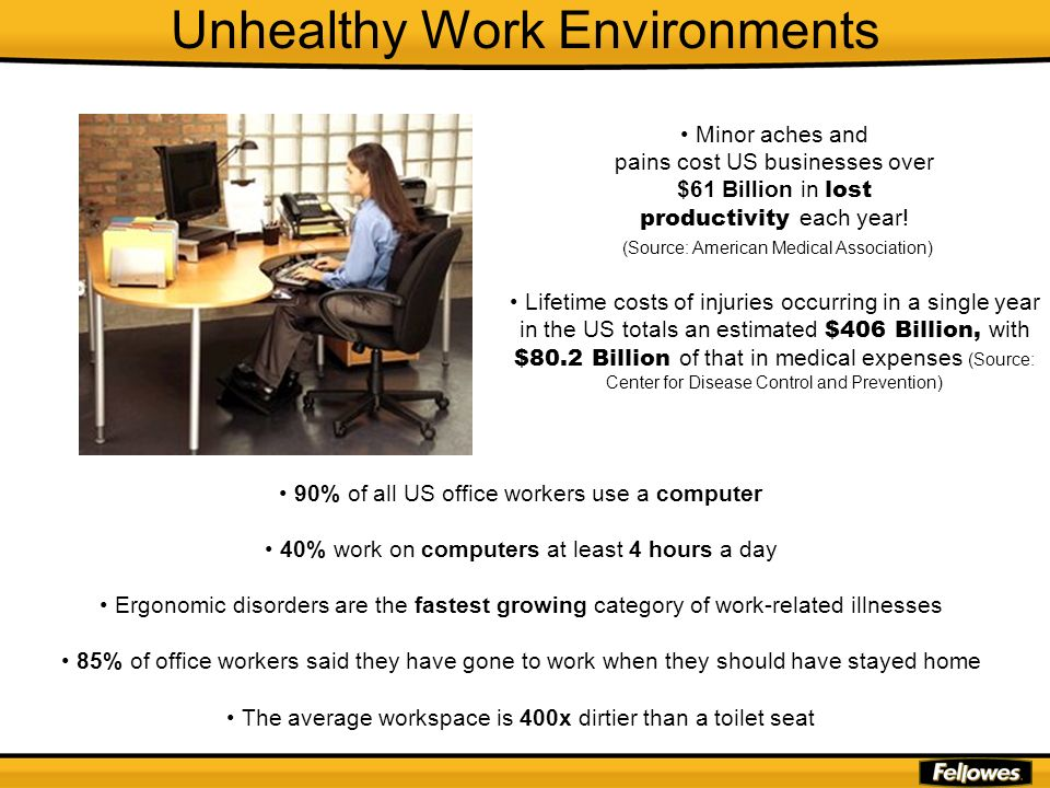 Unhealthy Work Environments
