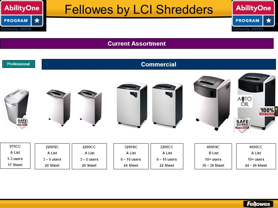 Fellowes by LCI Shredders