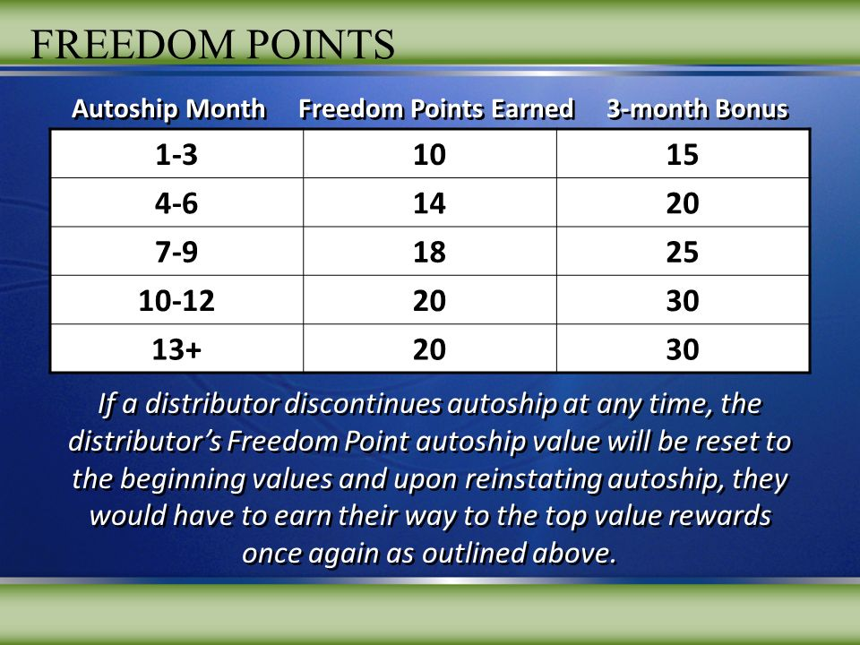 Autoship Month Freedom Points Earned 3-month Bonus