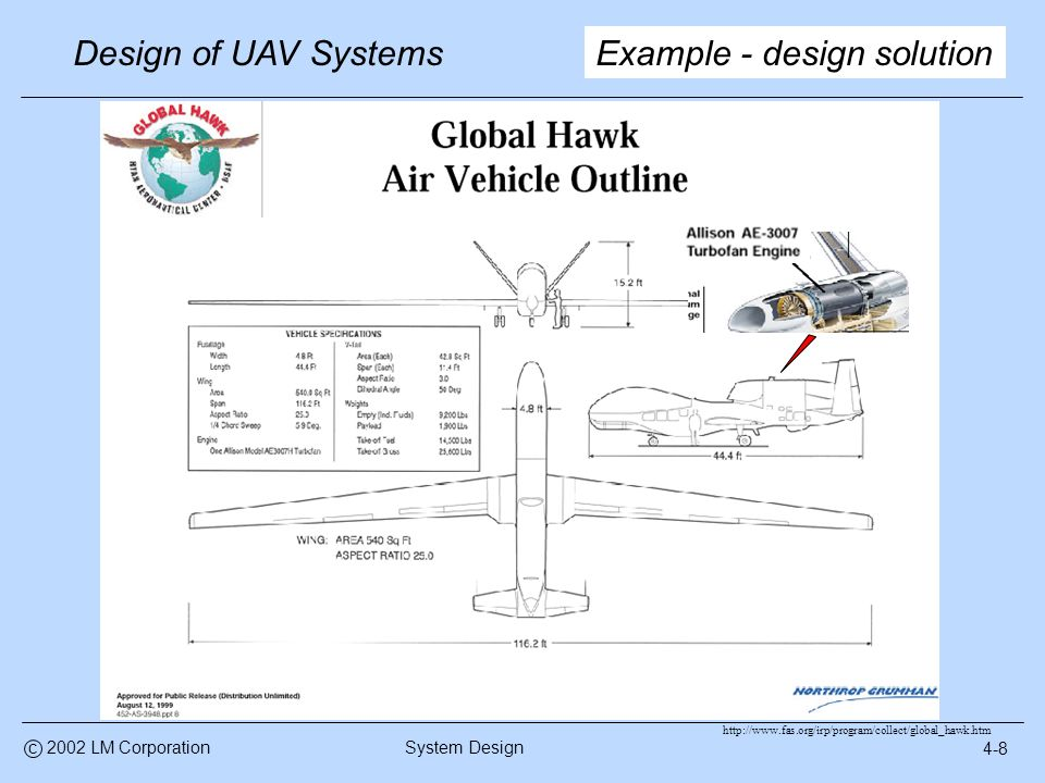 uav example Unmanned aerial vehicles in logistics recent worldwide media attention has put unmanned aerial vehicles (uavs) for example, a new technology.