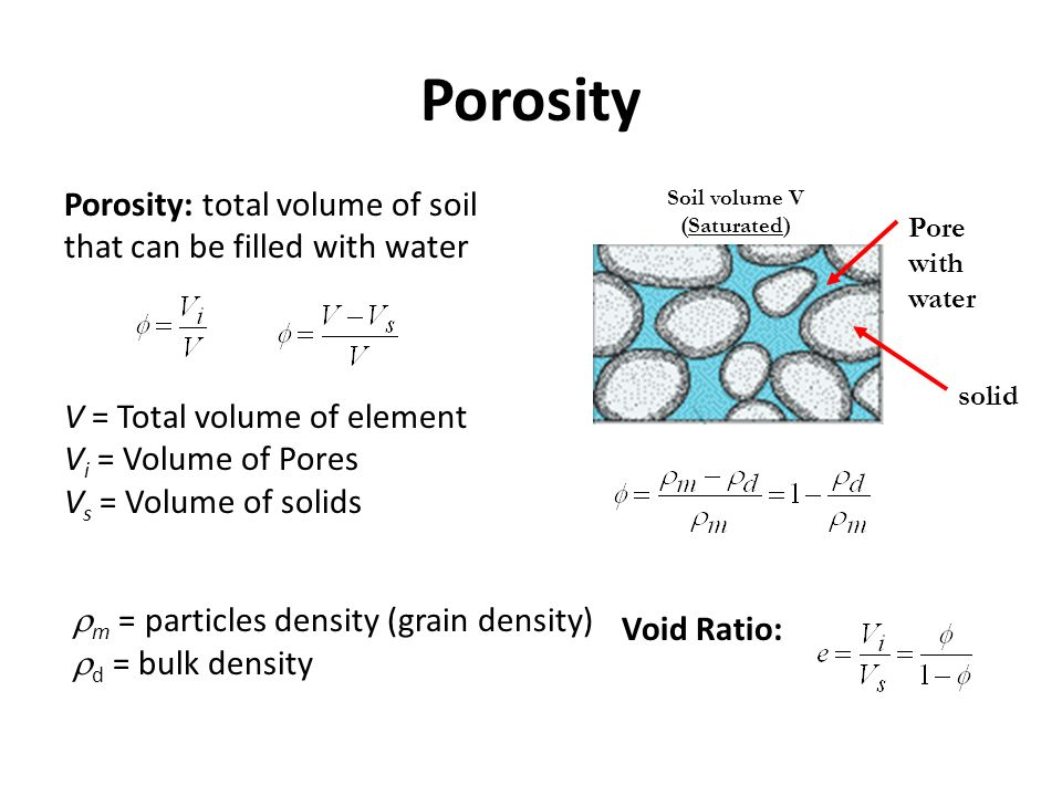 Groundwater processes and concepts ppt video online download for Soil bulk density