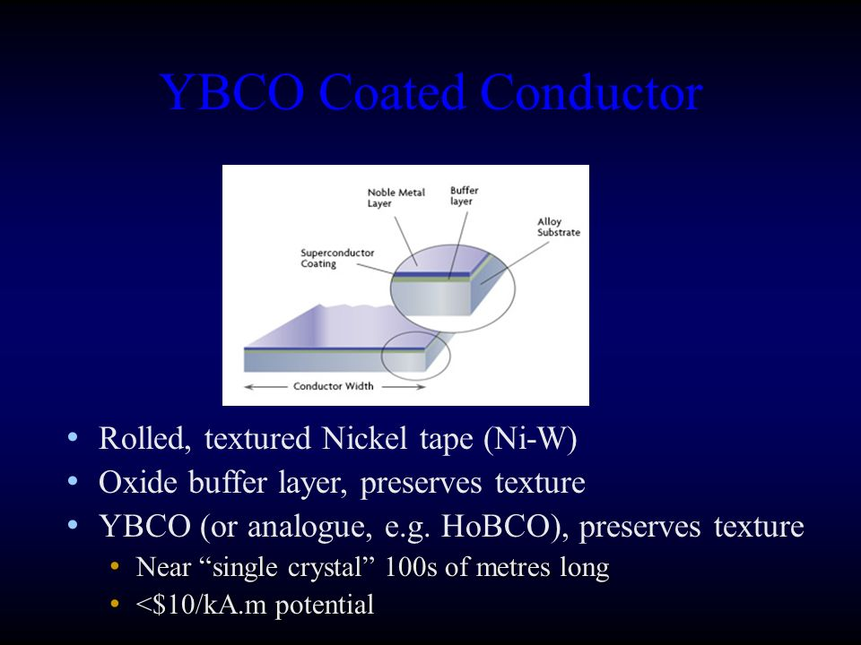YBCO Coated Conductor Rolled, textured Nickel tape (Ni-W)