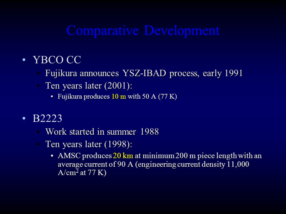 Comparative Development