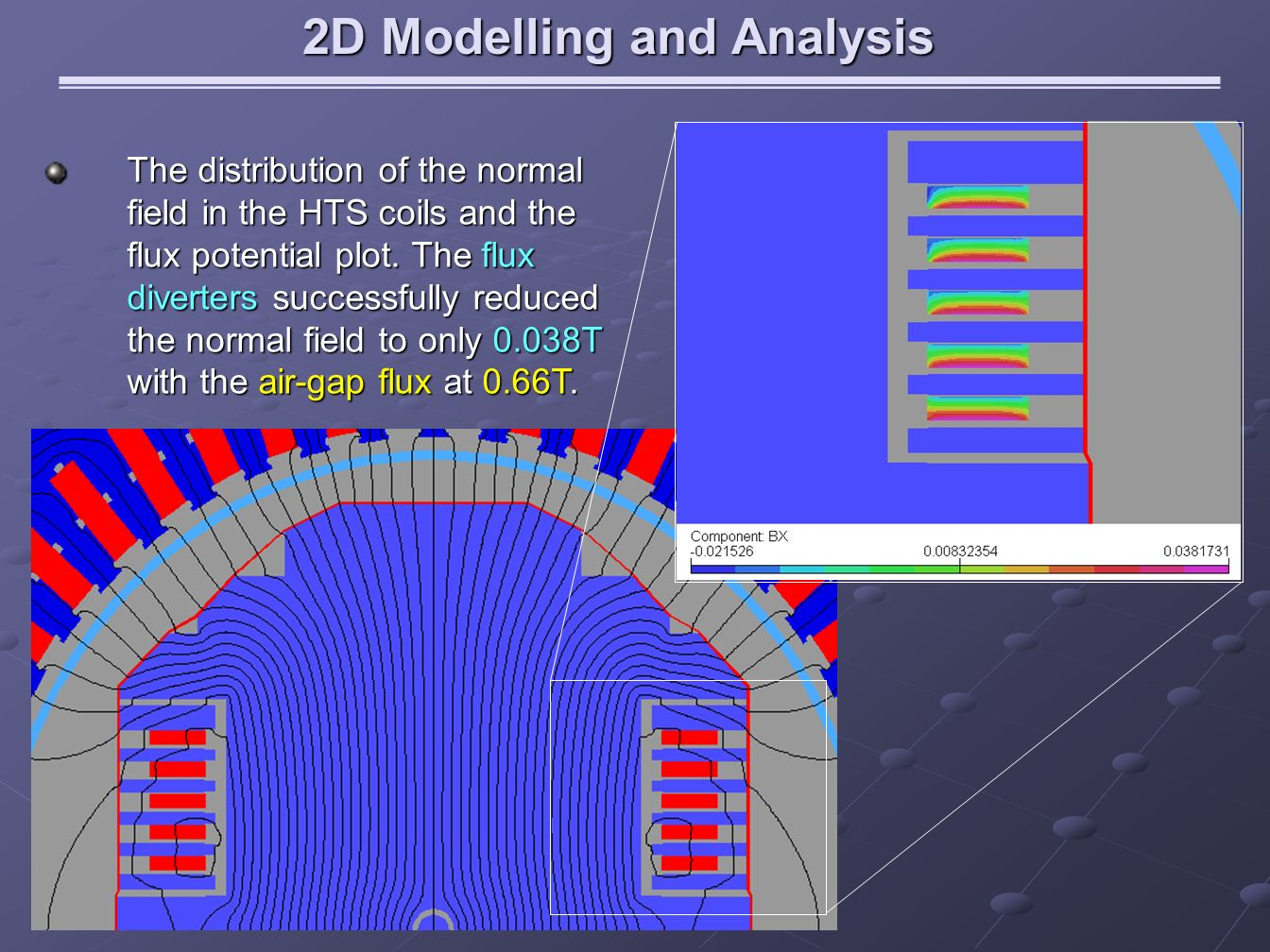 2D Modelling and Analysis